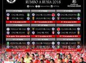 Calendario Clasificatorias Mundial Rusia 2018