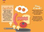 ¿Caña? 7 tips para terminar con el hachazo
