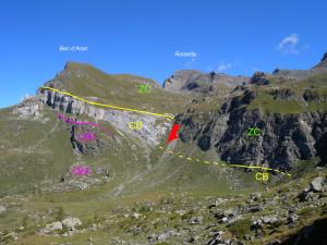 Interpretazione del paesaggio. ZC: Zona Combin. CB: fascia triassica Pancherot-Cime Bianche. QM: quarziti micacee.