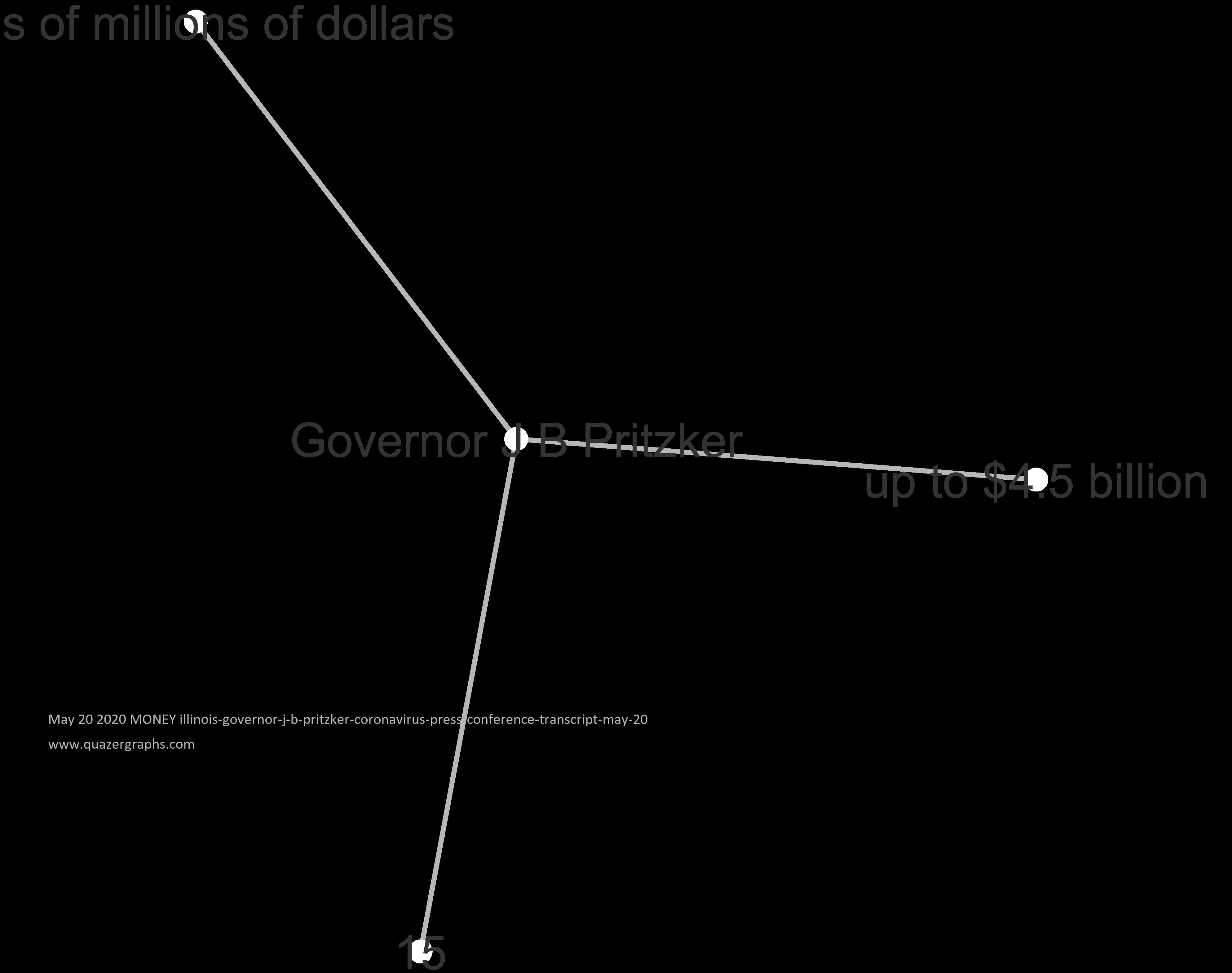 May 20 2020 MONEY illinois-governor-j-b-pritzker-coronavirus-press-conference-transcript-may-20