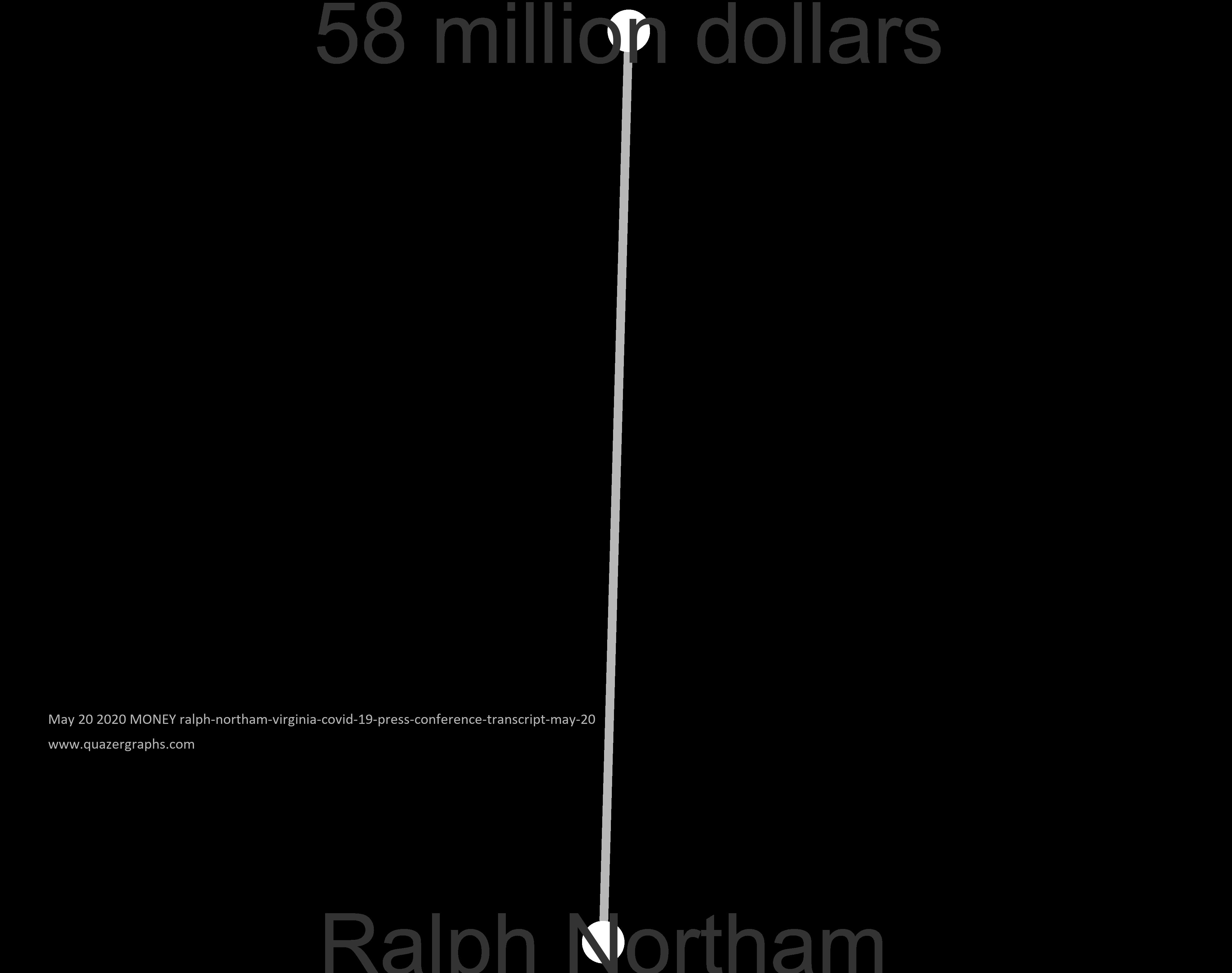May 20 2020 MONEY ralph-northam-virginia-covid-19-press-conference-transcript-may-20