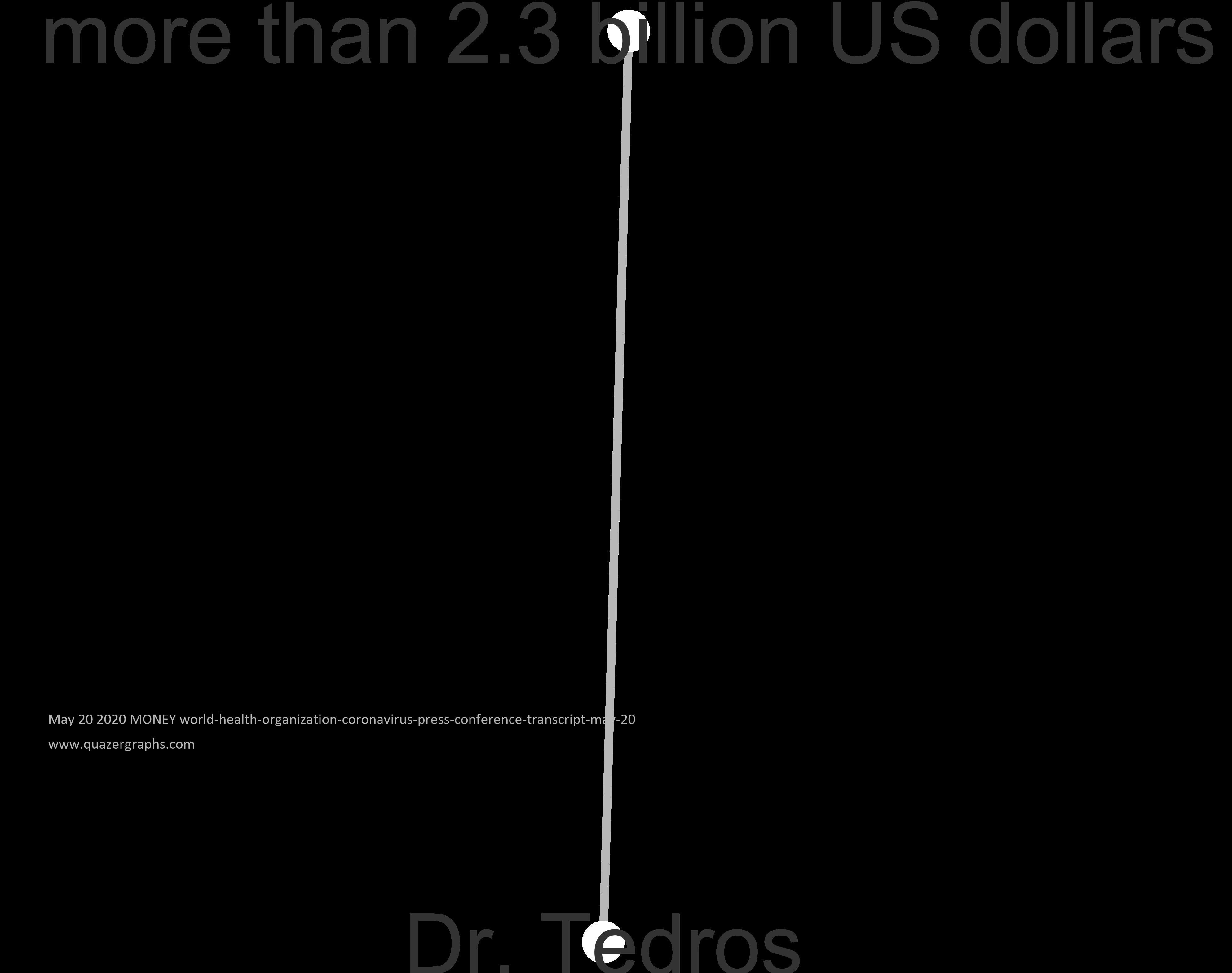 May 20 2020 MONEY world-health-organization-coronavirus-press-conference-transcript-may-20
