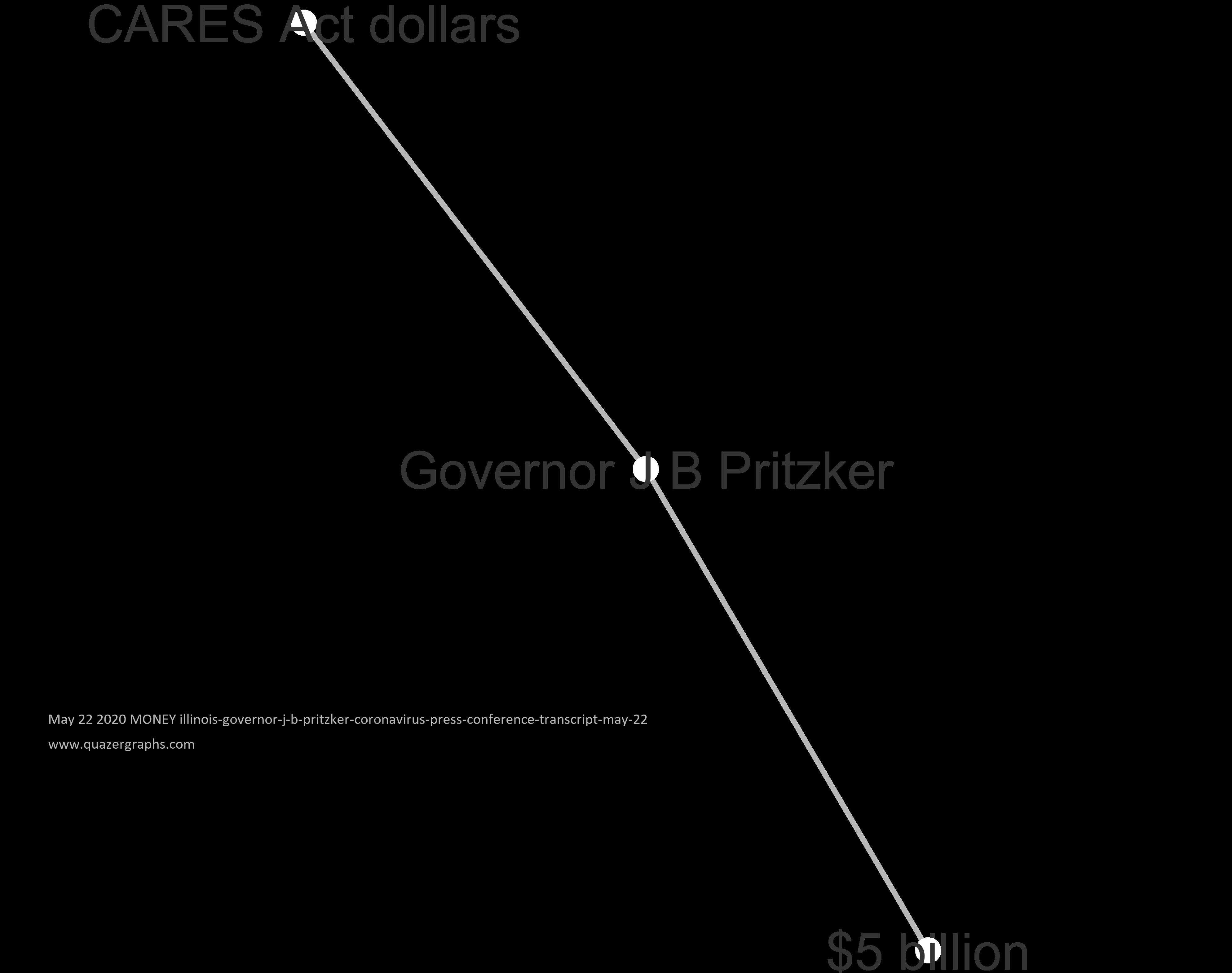 May 22 2020 MONEY illinois-governor-j-b-pritzker-coronavirus-press-conference-transcript-may-22