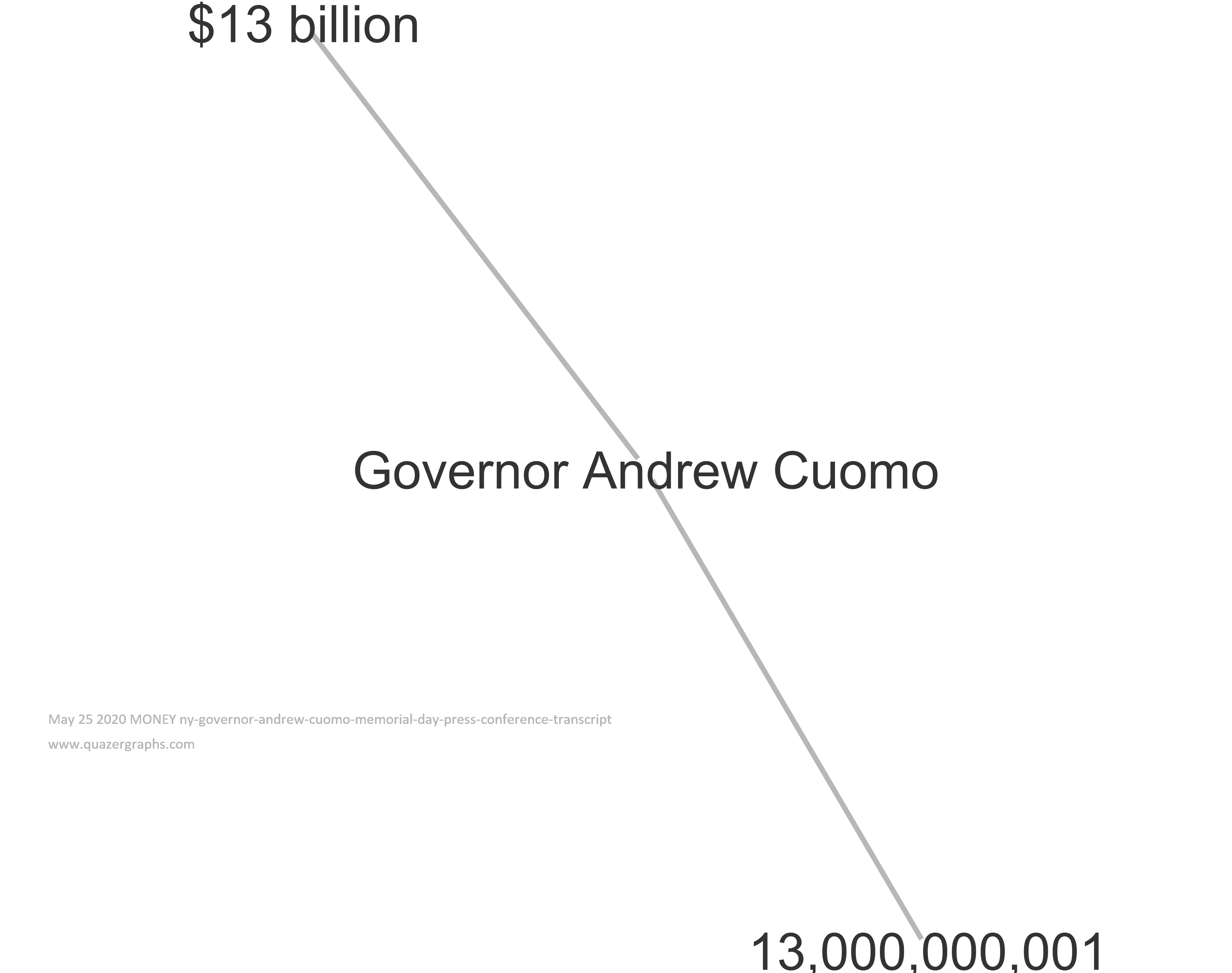 May 25 2020 MONEY ny-governor-andrew-cuomo-memorial-day-press-conference-transcript