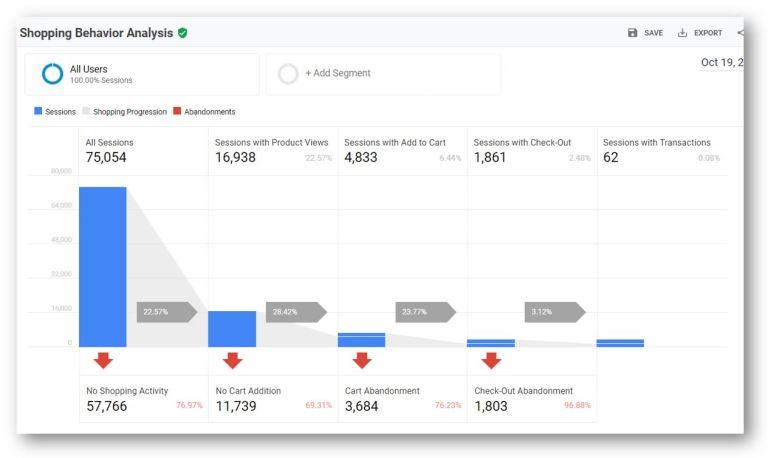 verkkokauppamittaus_kuntoon_google_analytics