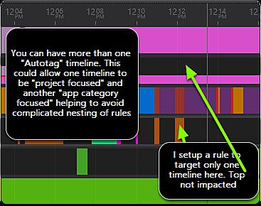 Multiple Autotag Timelines