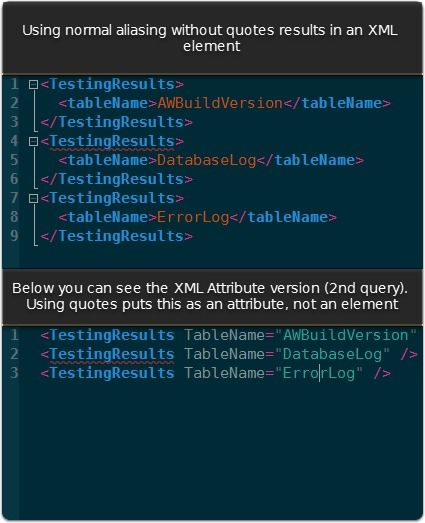 XML Attribute VS Element Assignment when working with SQL
