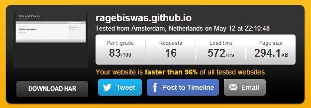 GitHub speed