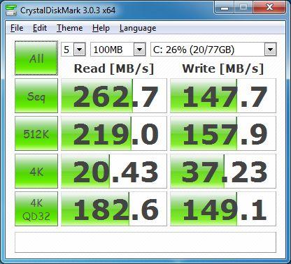 SSD performance