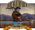 Sleeping Lady Bravehart Scottish Ale