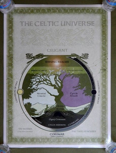 The Celtic Universe: Poster (Castles & Crusades)