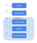 scenario3_yghywo