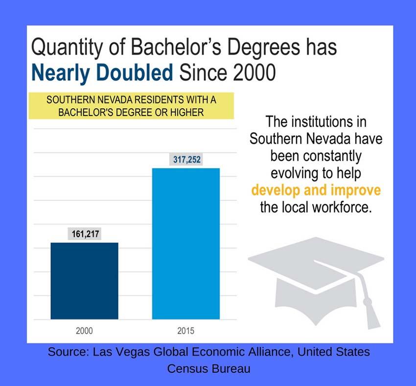 bachelorsdegreelvrj