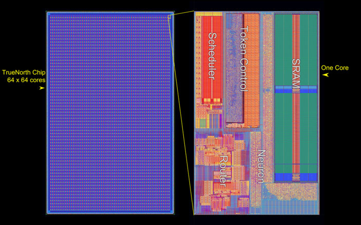 https://reviewed-production.s3.amazonaws.com/article/15913/TrueNorth Chip Layout.jpg