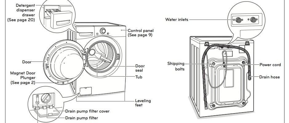 lg wm2250cw washing machine