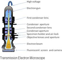 Electron_Microscope.jpg