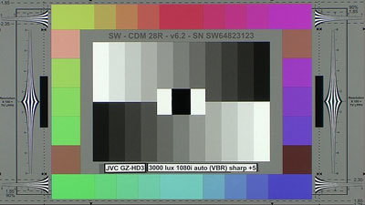 JVC_GZ-HD3_3000_lux_VBR_Sharp_plus5_web.jpg