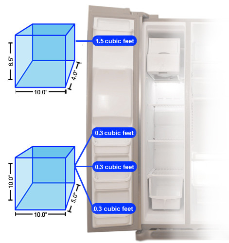 Freezer Door Storage Graph