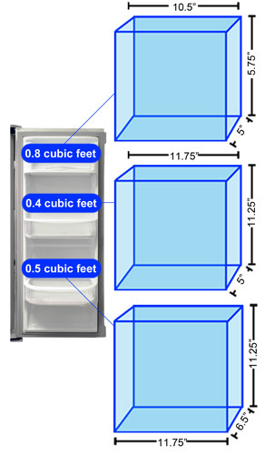 Refrigerator Door 2 Storage Graph