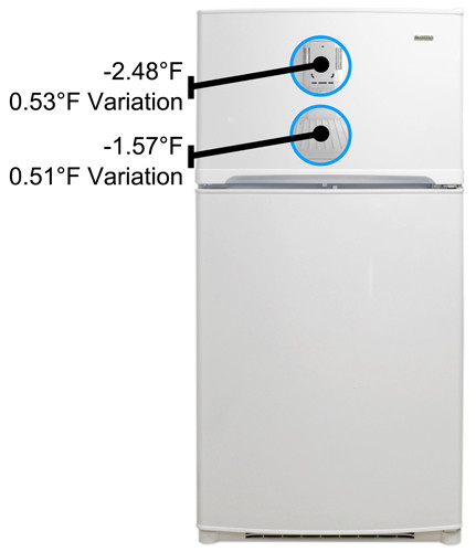 Freezer Temperature Image