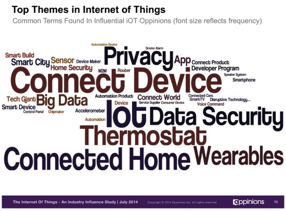top-themes-in-IoT.jpg