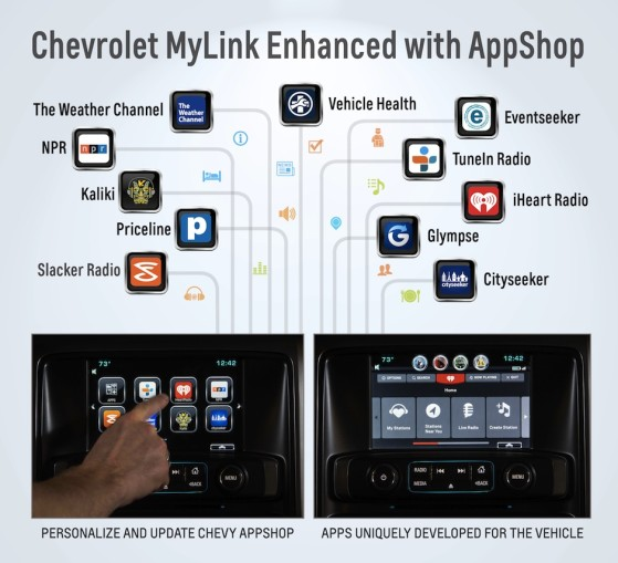 ChevyAppShop infographic web.jpg
