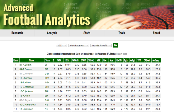 AdvancedNFLAnalytics.png