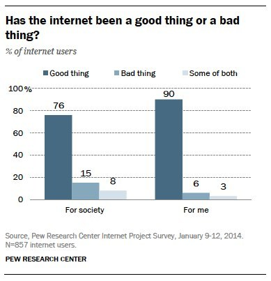 02-internet-good-or-bad.jpg