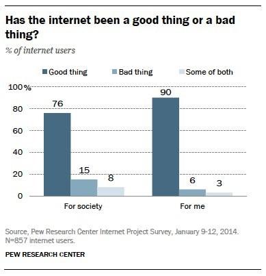 02-internet-good-or-bad.jpg