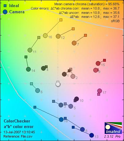 Z1050-ColorsER.jpg