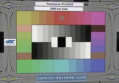 Panasonic-PV-GS35-3000-lux-.jpg