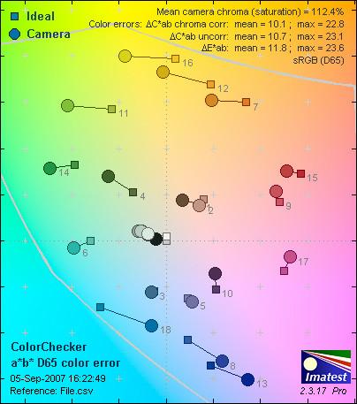 V803-ColorER.jpg