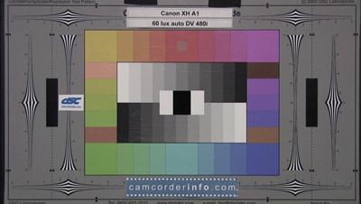 Canon-XH-A1-60lux-480i-auto-web.jpg
