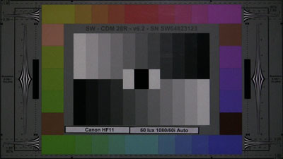Canon_HF11_60_Lux_Auto_60i_web.jpg
