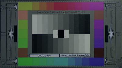 JVC-GZHD6_60_Lux_Auto_web.jpg