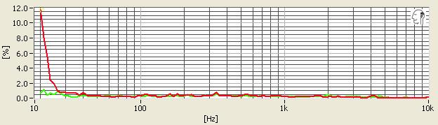 ANC27x-THD-NOISE.jpg