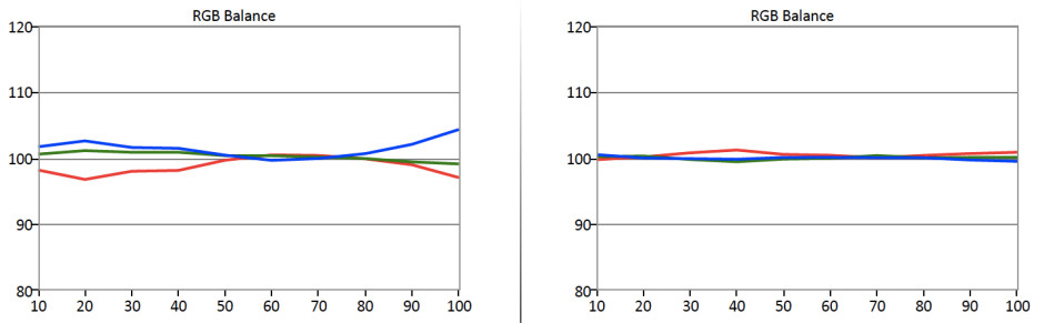 HU9000-RGB-balance-2.jpg