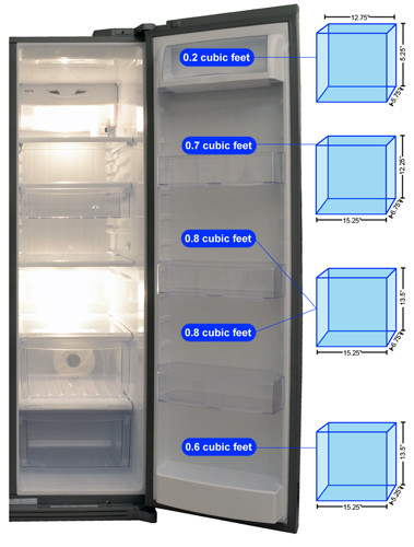Refrigerator Door 1 Storage Graph