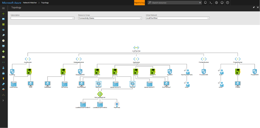 Multi-tier web application in Microsoft Azure