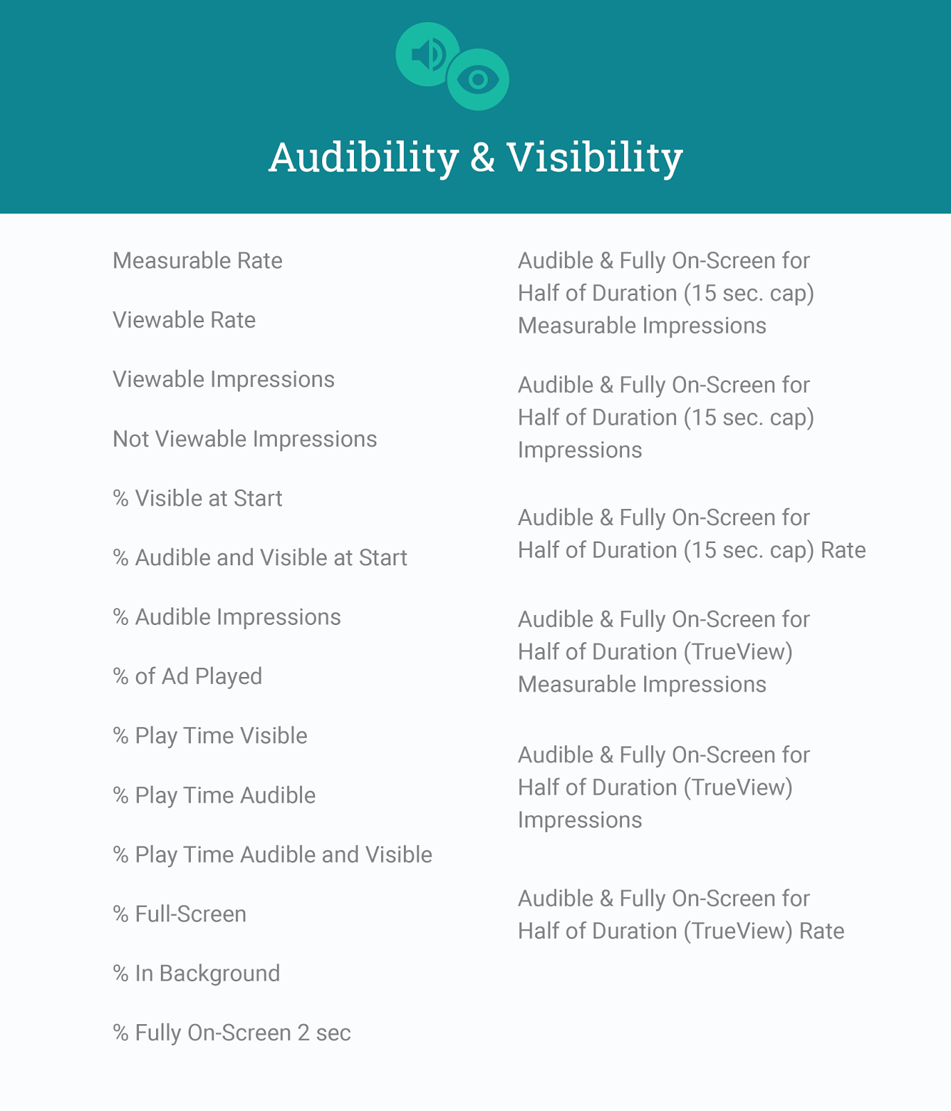 Active View viewability and audibility metrics in DoubleClick
