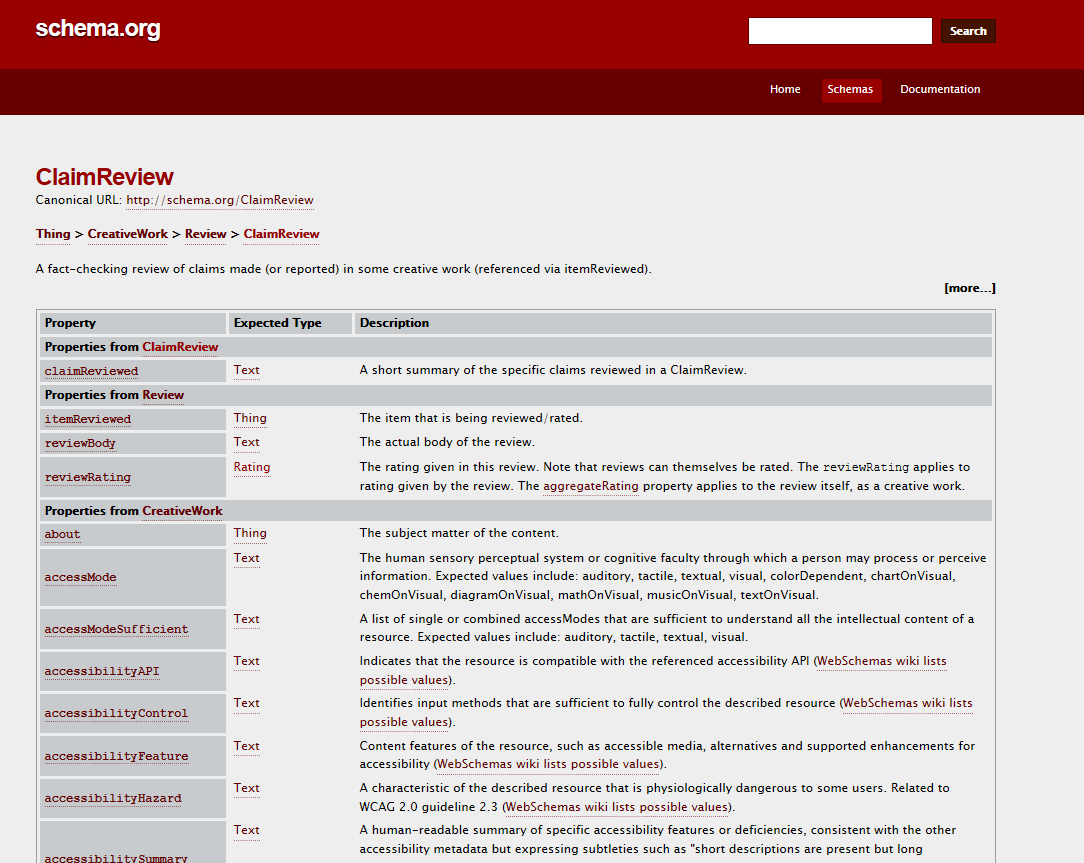 schema.org ClaimReview markup