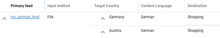 Google Shopping single multi-country feed