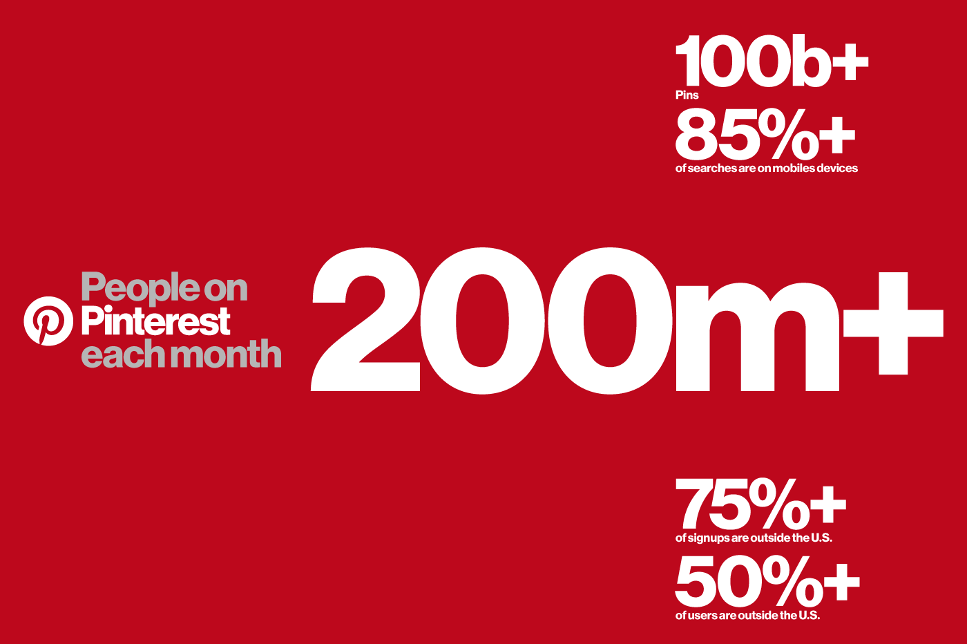 Pinterest Celebrating 200 Million People