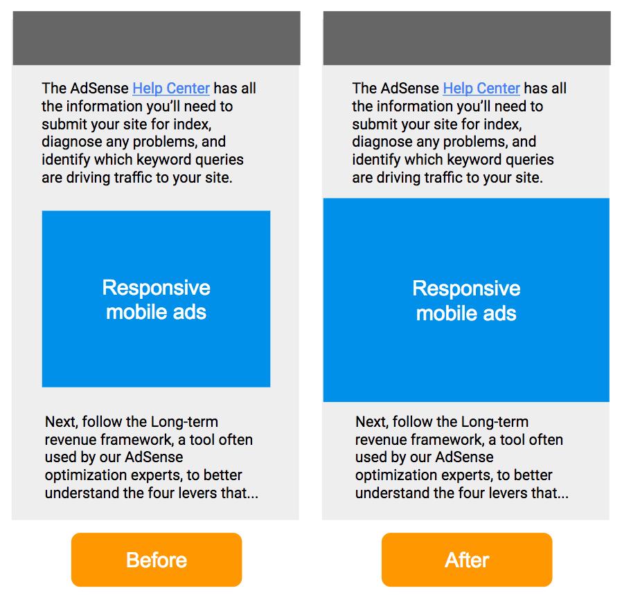 AdSense Responsive Ads Unit