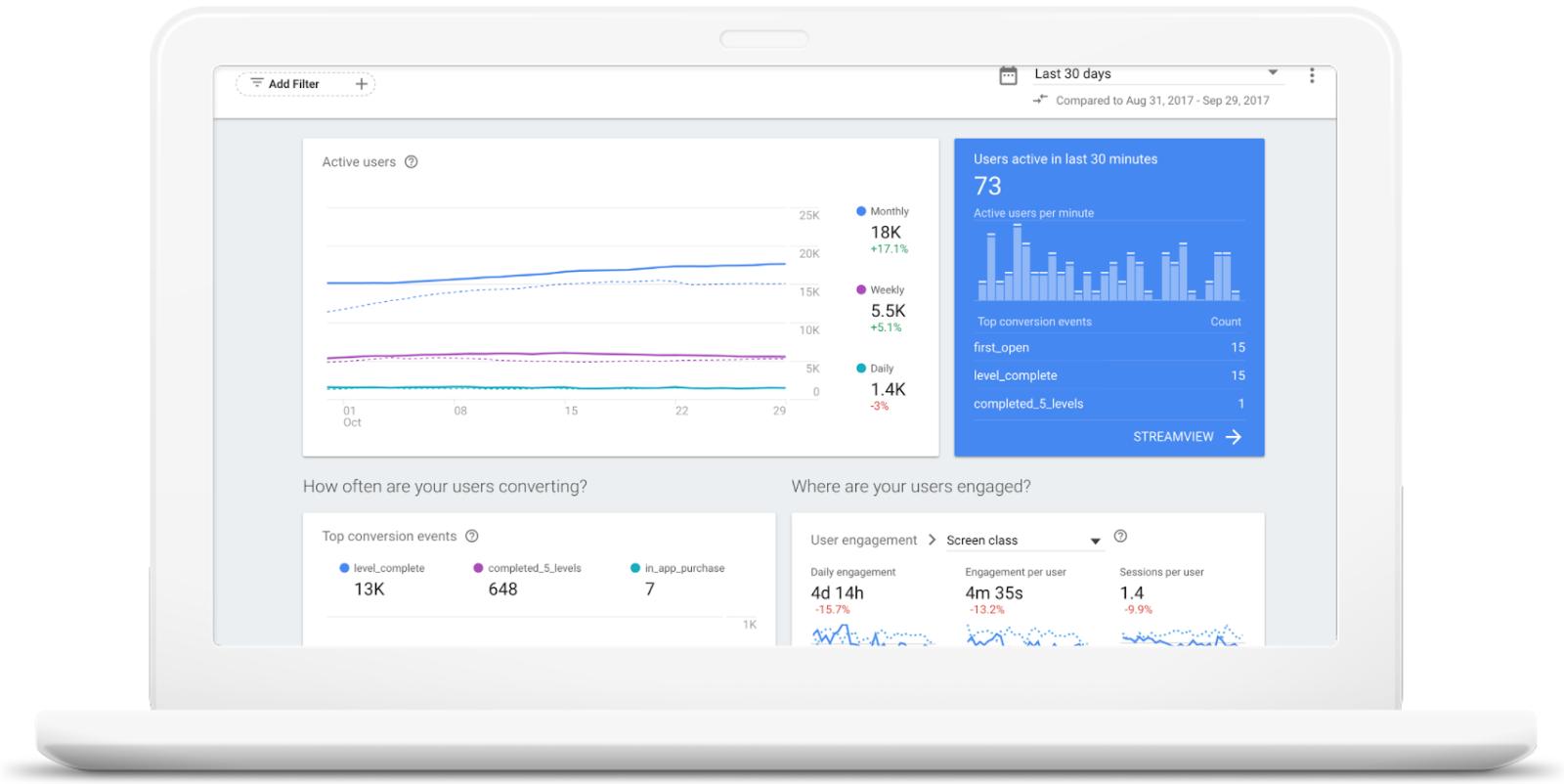New Google Analytics for Firebase Dashboard