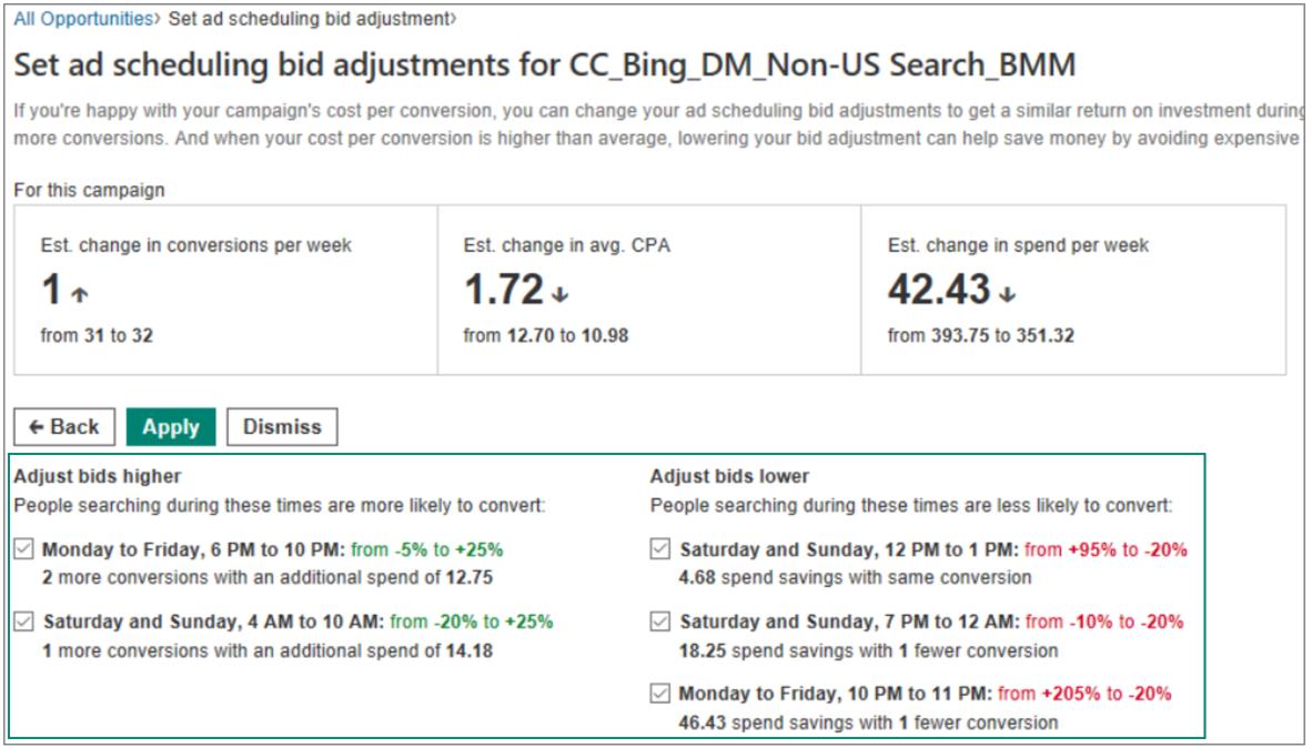 Ad Scheduling Bid Adjustments in bing ads
