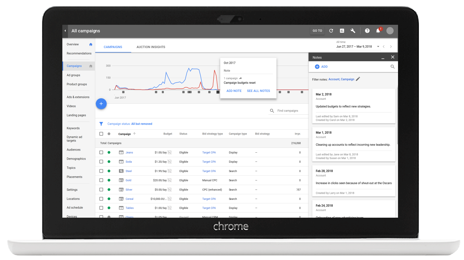 notes in new google adwords ui