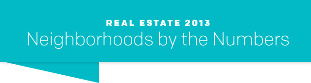 2013-real-estate-by-the-numbers_jmq2sa.jpg