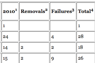 Failedbanks mxc1le