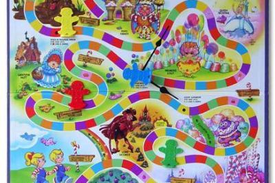 Candy land board ngevao